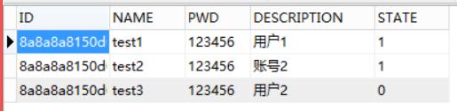 spring-jpa-demo-data